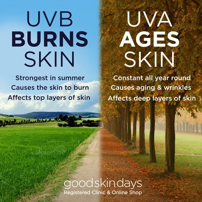 skin spf uva uvb raging skin cancer vitamin d