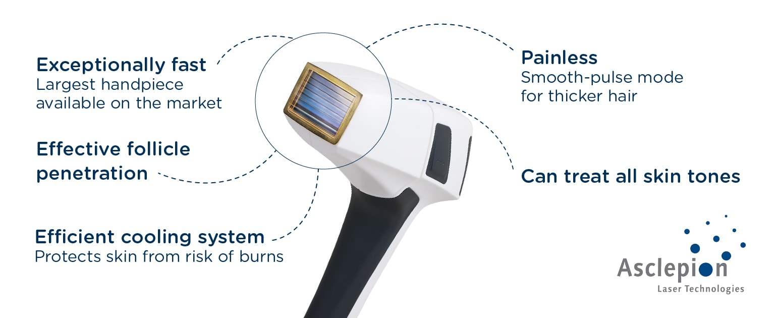 Asclepion Mediostar for Laser Hair Removal at Good Skin Days